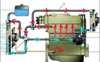 Патрубки системы охлаждения ваз 2114