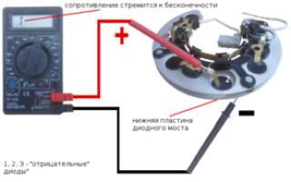 Как проверить диодный мост на генераторе