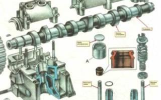Порядок регулировки клапанов ваз 2109