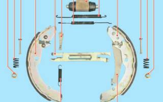 Замена задних колодок шкода фабия 2