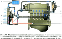 Реле включения вентилятора охлаждения