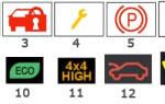 Что означают значки на панели приборов автомобиля