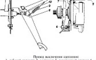 Замена сцепления уаз 469