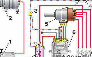 Система зажигания ваз 2110