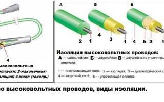 Порядок подключения высоковольтных проводов